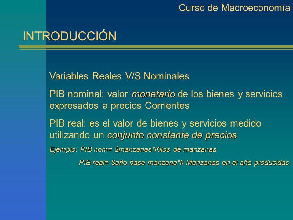 INTRODUCCIÓN Curso de Macroeconomía Variables Reales V/S Nominales