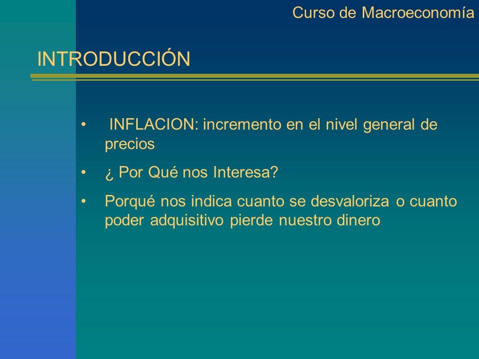 INTRODUCCIÓN Curso de Macroeconomía
