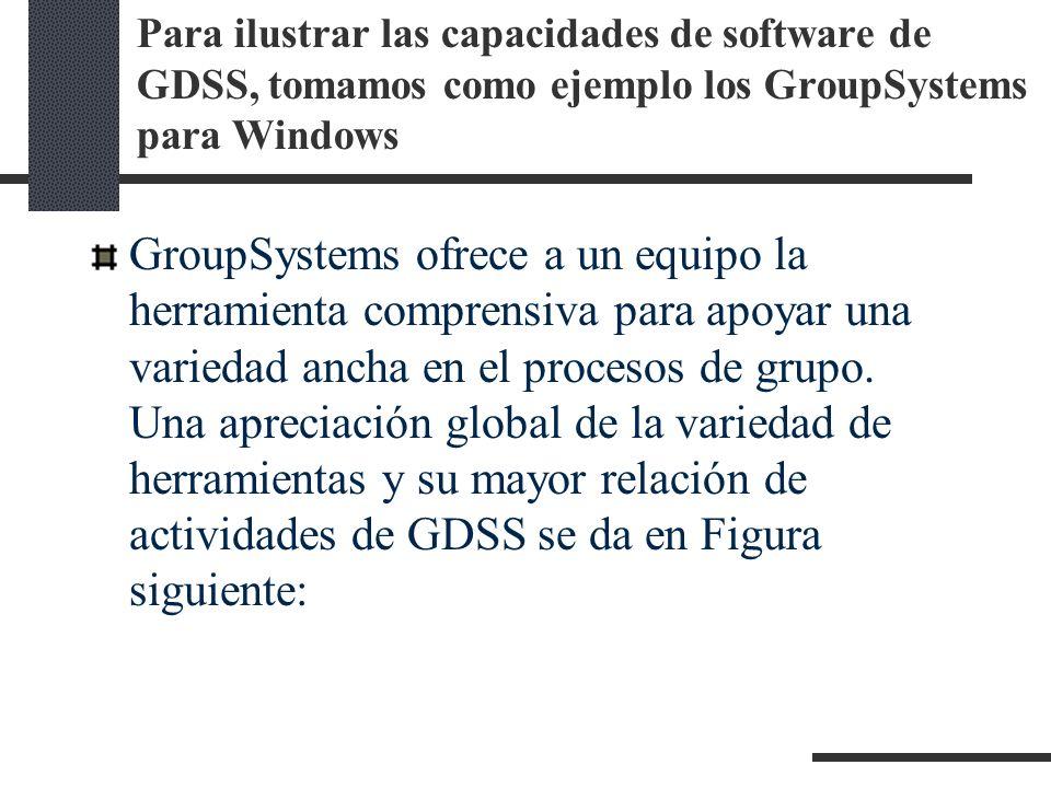 Para ilustrar las capacidades de software de GDSS, tomamos como ejemplo los GroupSystems para Windows