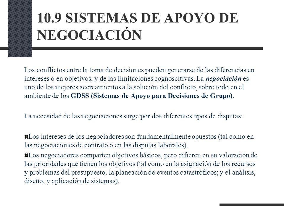 10.9 SISTEMAS DE APOYO DE NEGOCIACIÓN