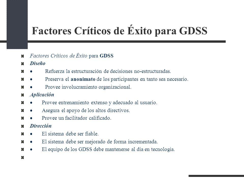 Factores Críticos de Éxito para GDSS