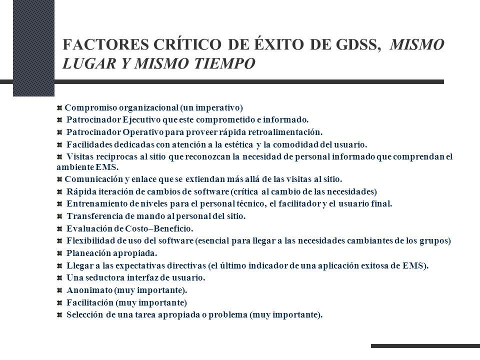 FACTORES CRÍTICO DE ÉXITO DE GDSS, MISMO LUGAR Y MISMO TIEMPO