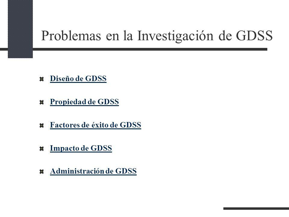 Problemas en la Investigación de GDSS