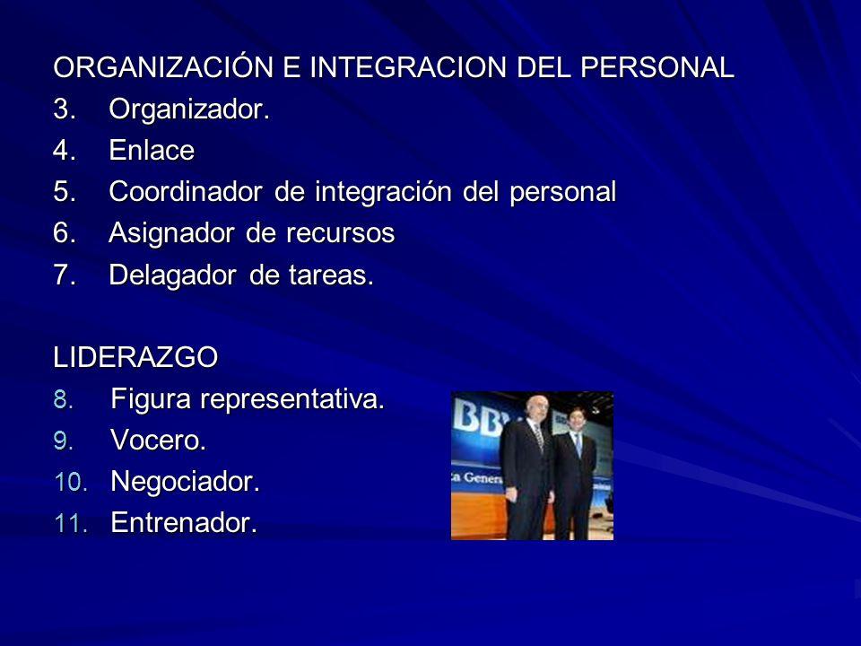 ORGANIZACIÓN E INTEGRACION DEL PERSONAL