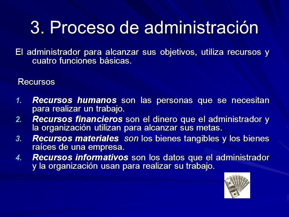 3. Proceso de administración