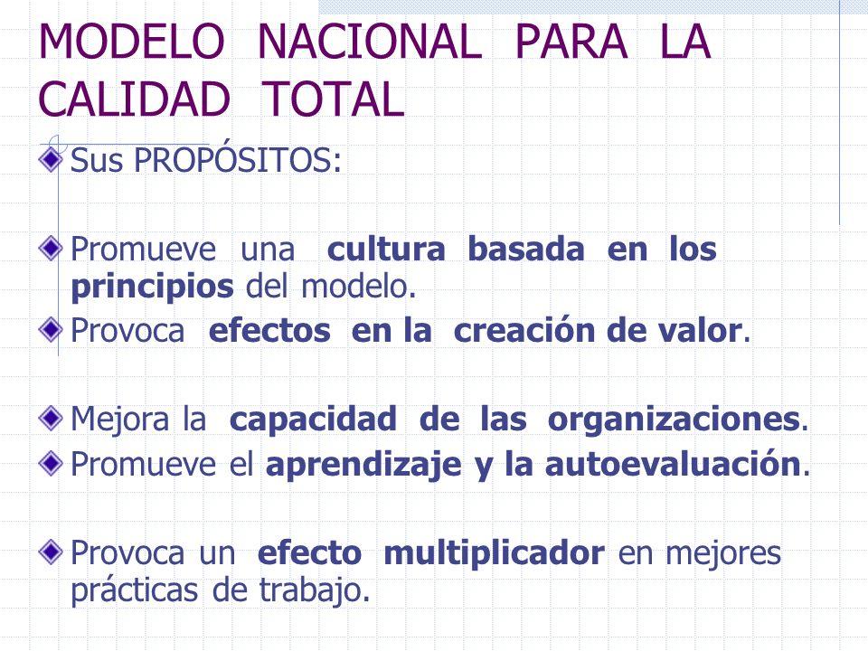 MODELO NACIONAL PARA LA CALIDAD TOTAL