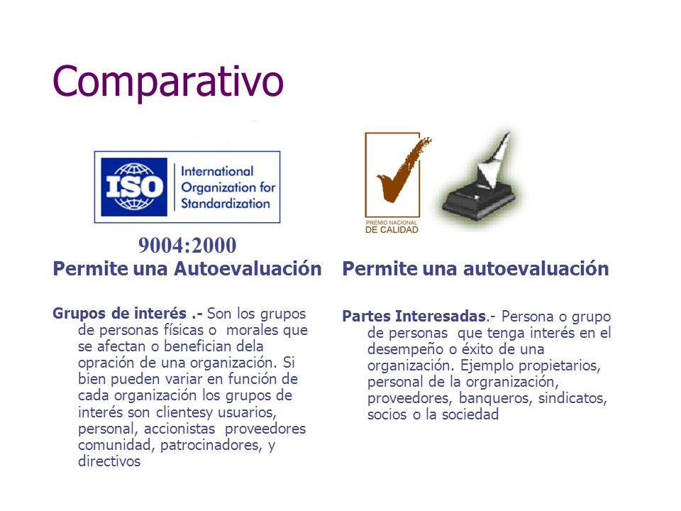 Comparativo 9004:2000 Permite una Autoevaluación