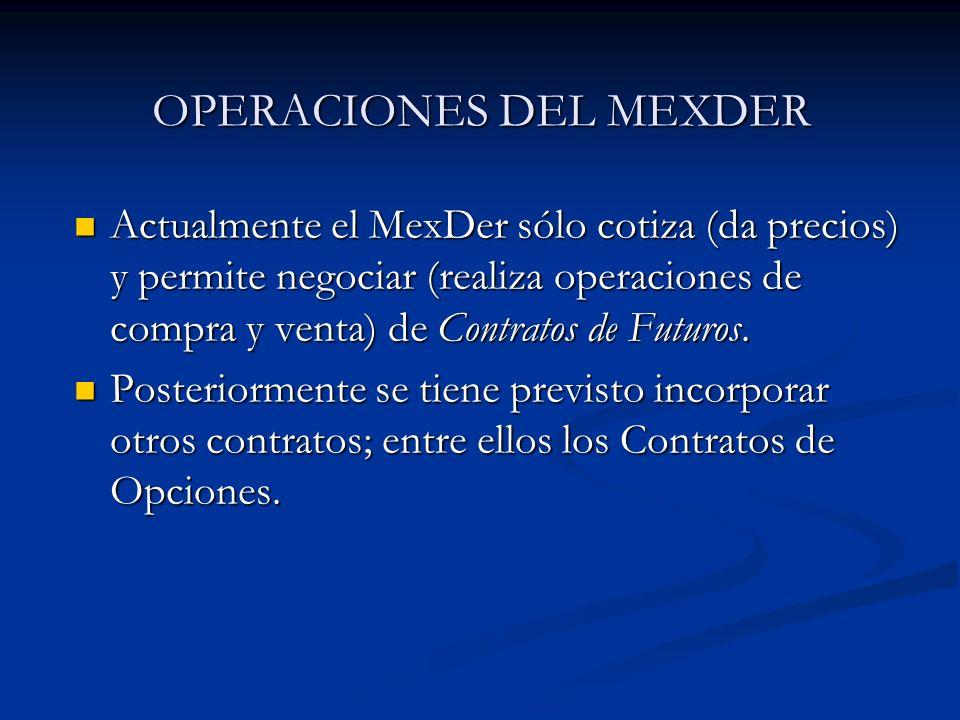 OPERACIONES DEL MEXDER