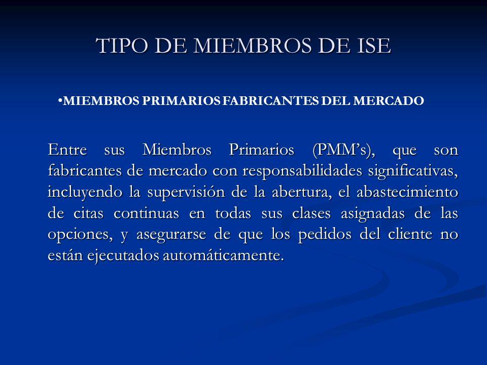 TIPO DE MIEMBROS DE ISE