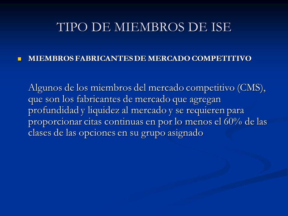 TIPO DE MIEMBROS DE ISE MIEMBROS FABRICANTES DE MERCADO COMPETITIVO.