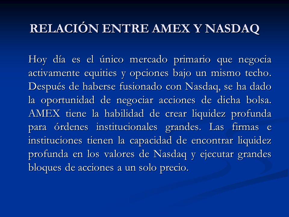 RELACIÓN ENTRE AMEX Y NASDAQ