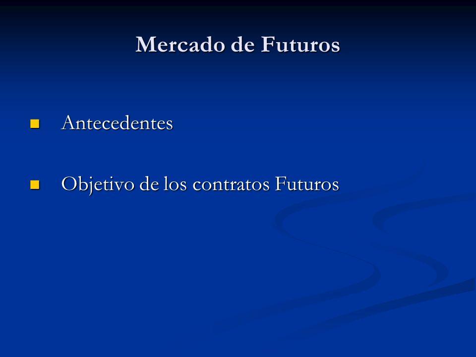 Mercado de Futuros Antecedentes Objetivo de los contratos Futuros