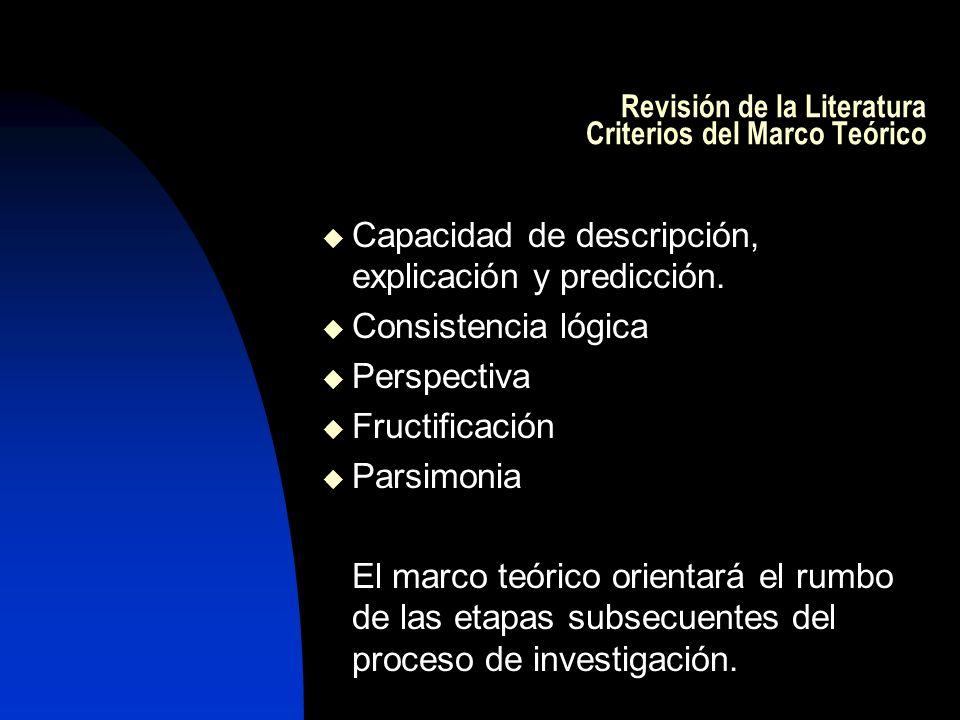 Revisión de la Literatura Criterios del Marco Teórico