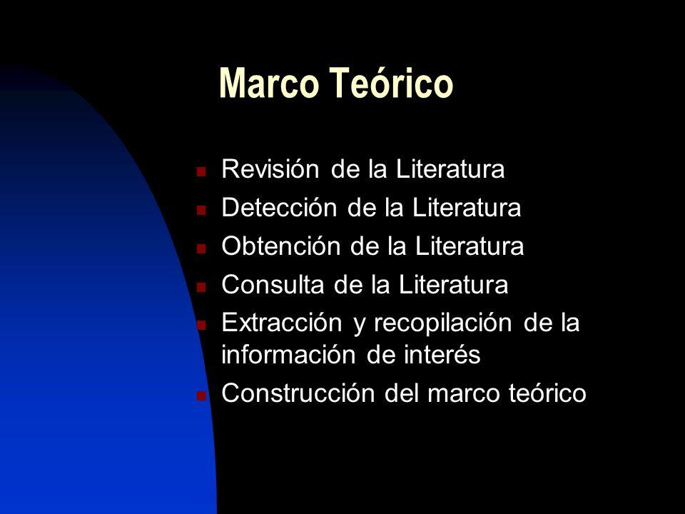 Marco Teórico Revisión de la Literatura Detección de la Literatura