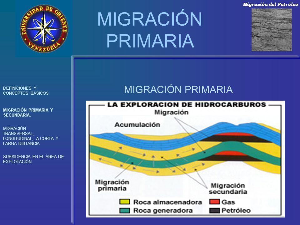 MIGRACIÓN PRIMARIA MIGRACIÓN PRIMARIA Migración del Petróleo