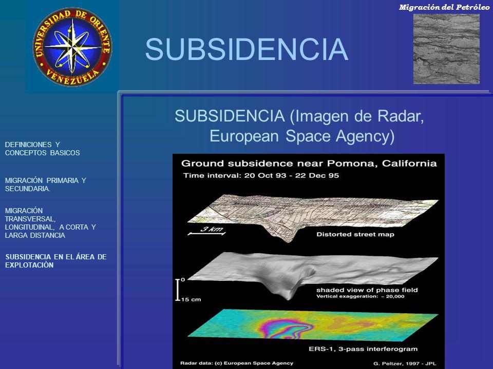SUBSIDENCIA SUBSIDENCIA (Imagen de Radar, European Space Agency)