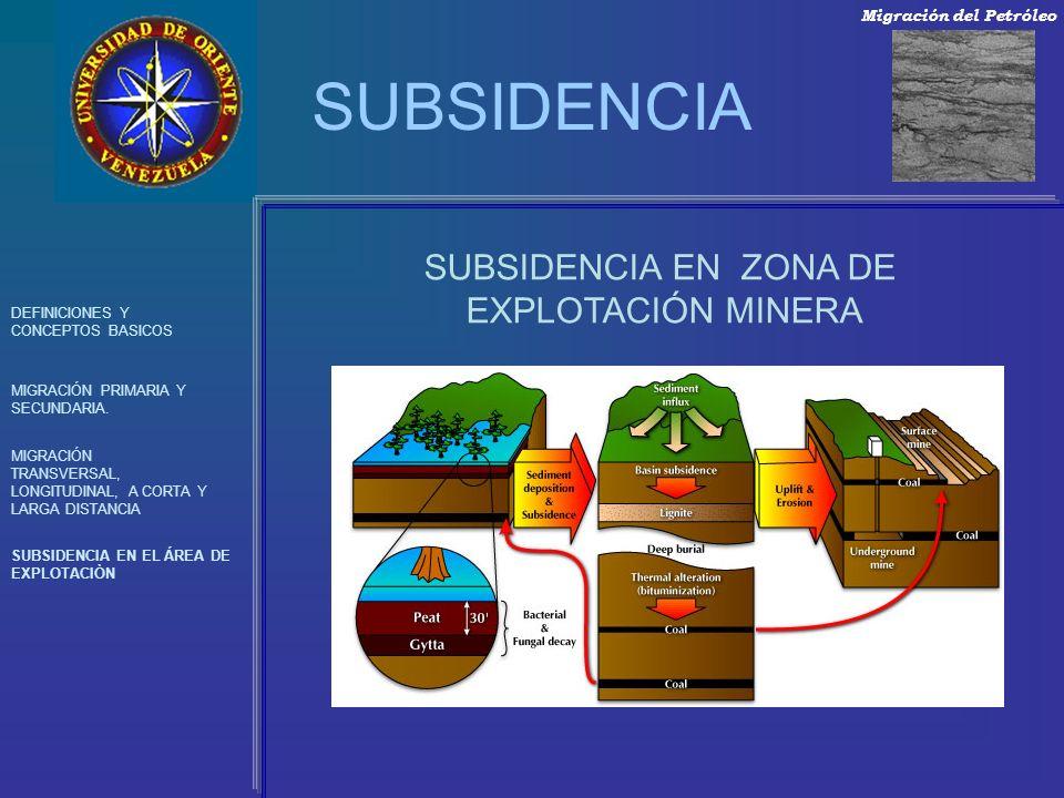 SUBSIDENCIA SUBSIDENCIA EN ZONA DE EXPLOTACIÓN MINERA