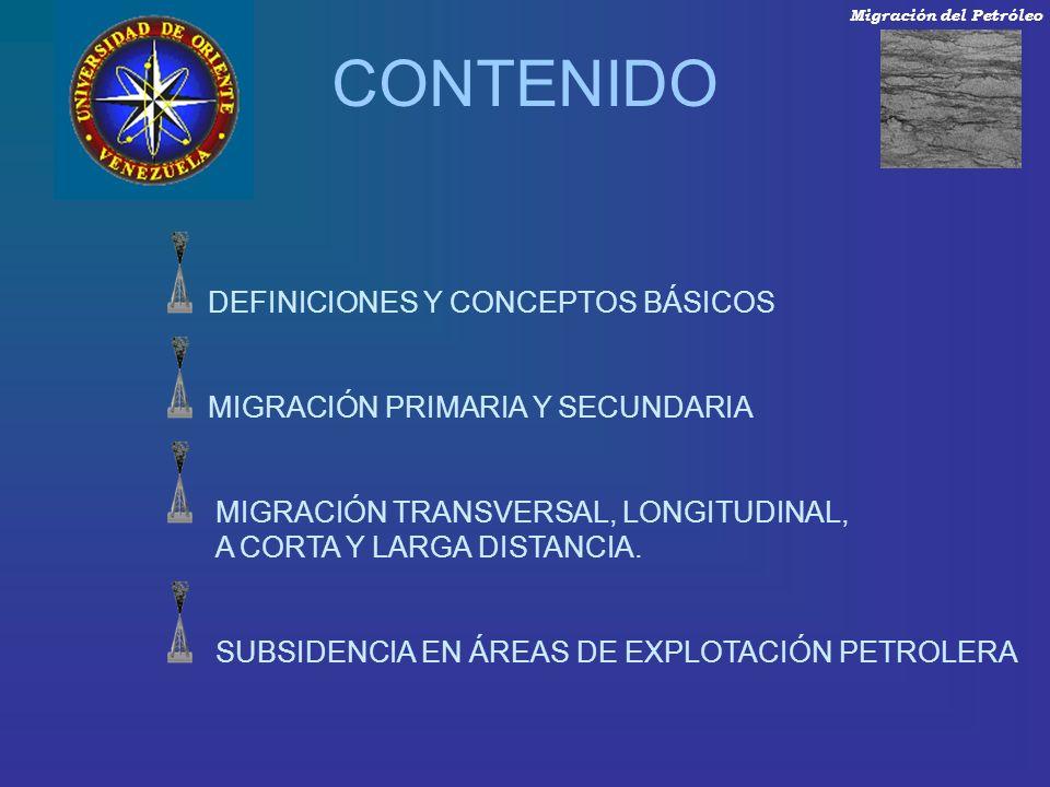 CONTENIDO DEFINICIONES Y CONCEPTOS BÁSICOS