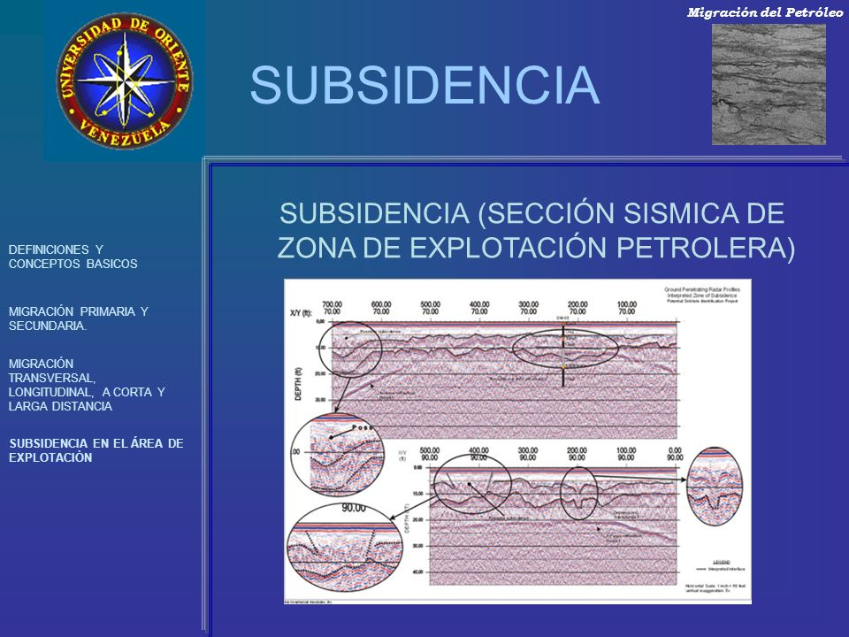 SUBSIDENCIA SUBSIDENCIA (SECCIÓN SISMICA DE
