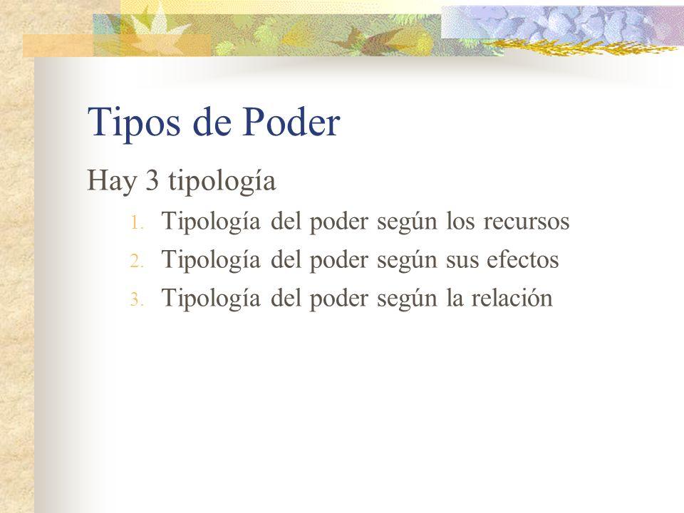 Tipos de Poder Hay 3 tipología Tipología del poder según los recursos