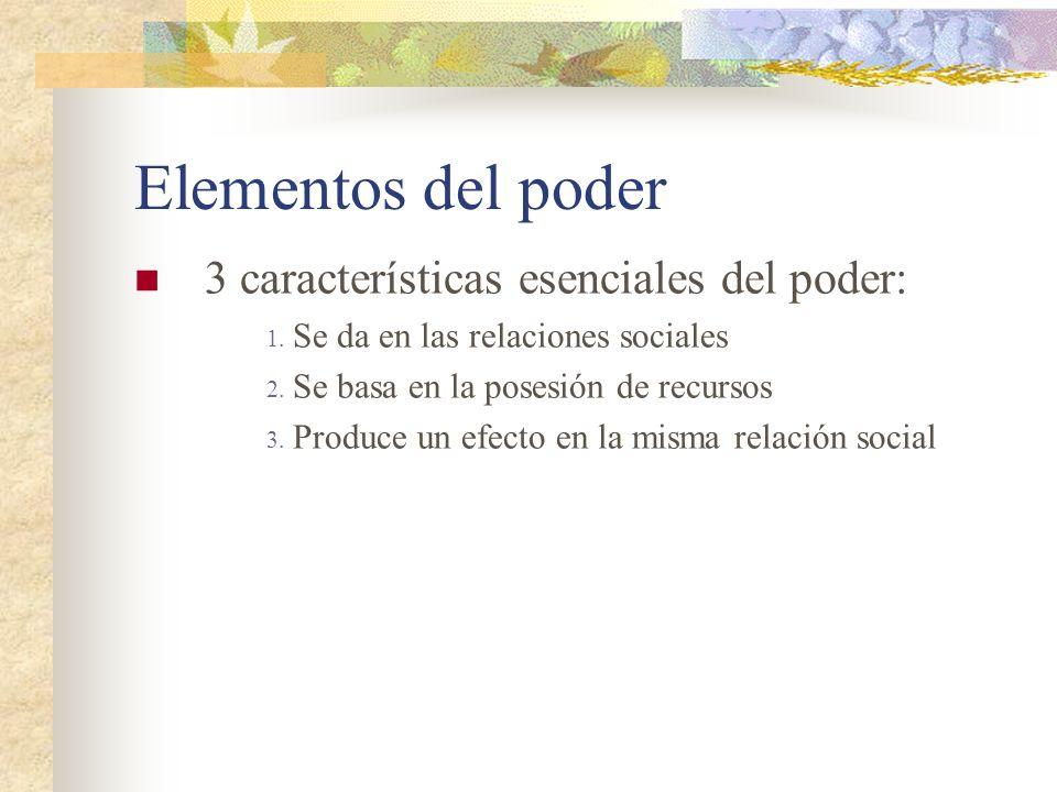 Elementos del poder 3 características esenciales del poder: