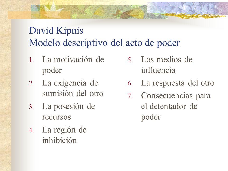 David Kipnis Modelo descriptivo del acto de poder