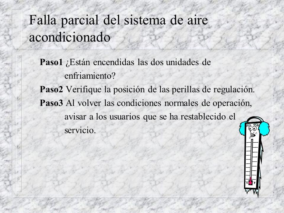 Falla parcial del sistema de aire acondicionado