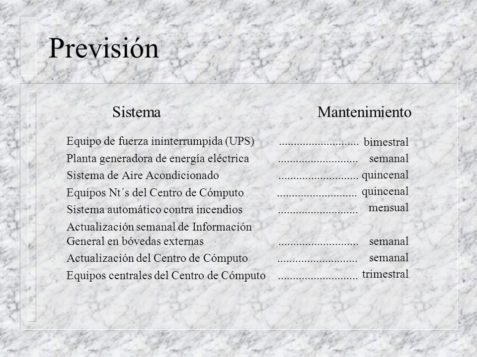 Previsión Sistema Mantenimiento