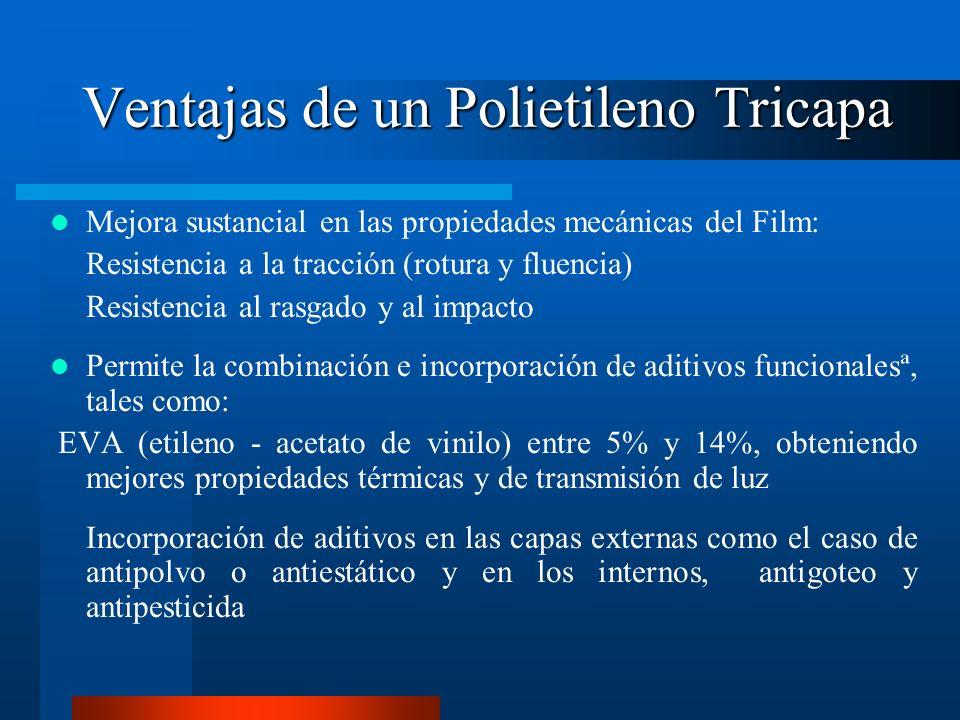 Ventajas de un Polietileno Tricapa