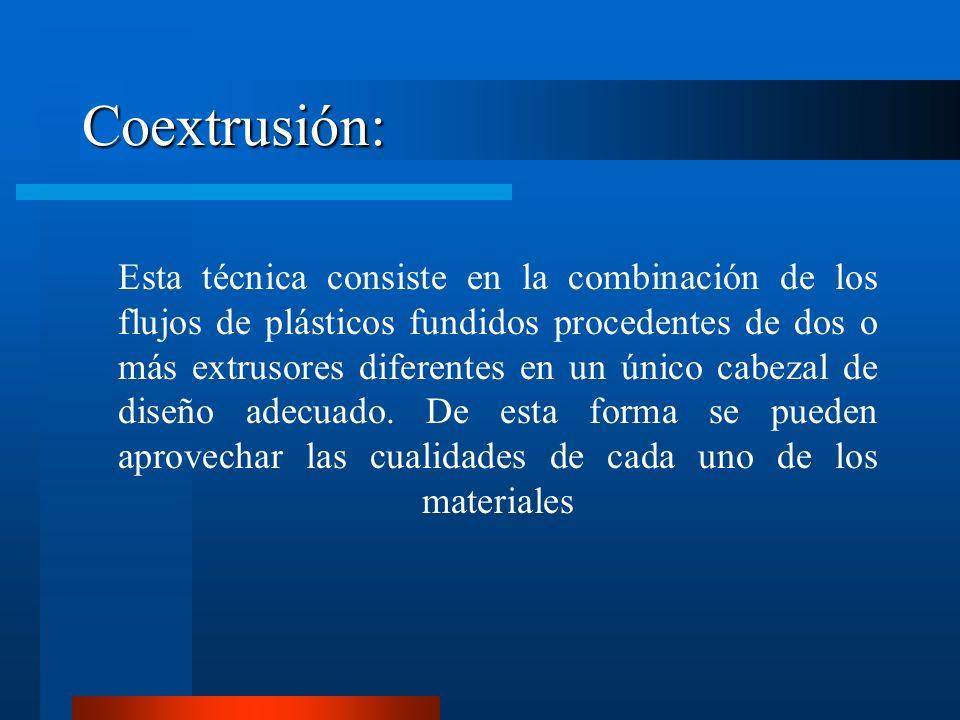 Coextrusión:
