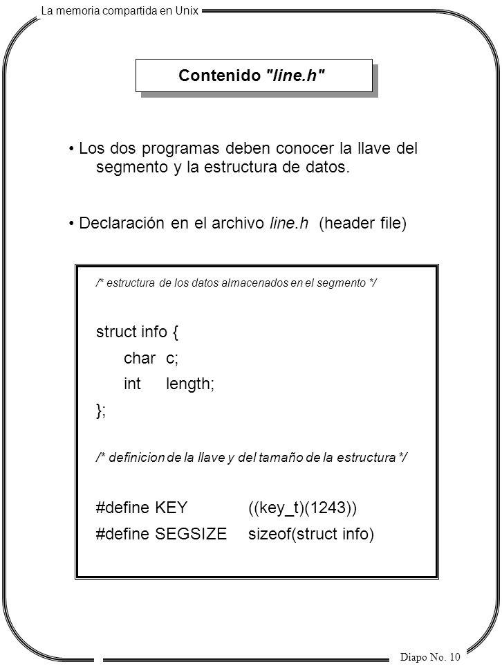 • Declaración en el archivo line.h (header file)