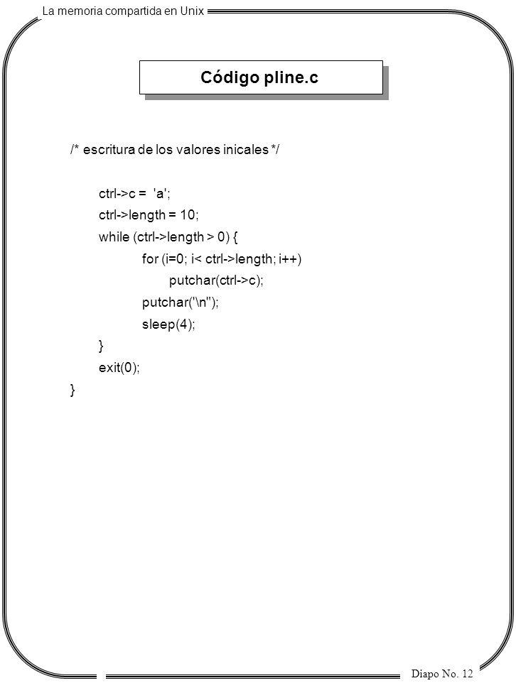 Código pline.c /* escritura de los valores inicales */