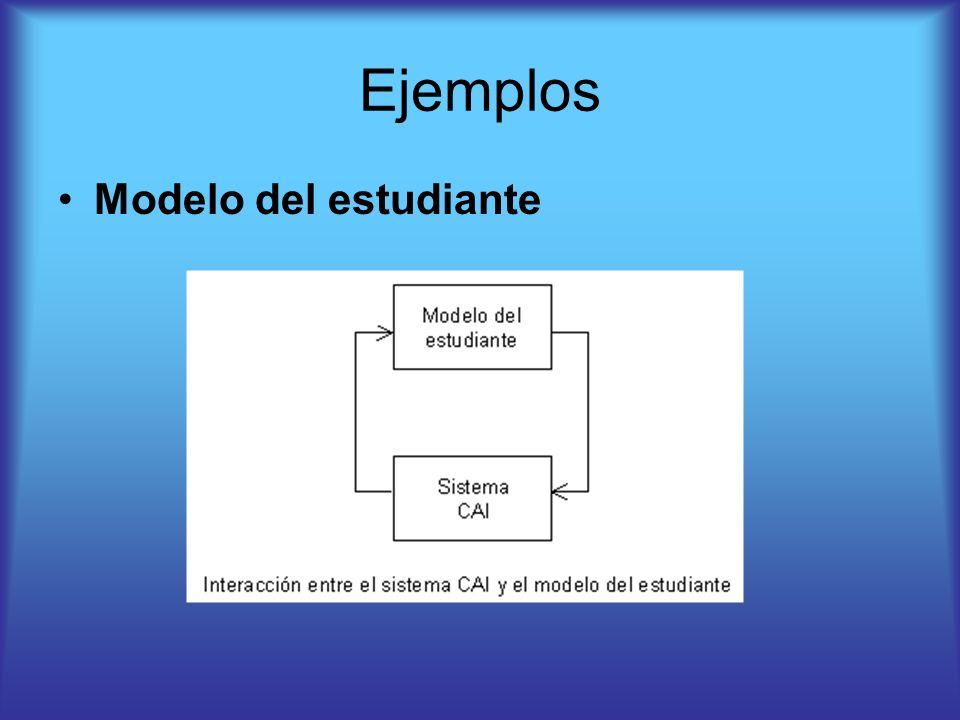Ejemplos Modelo del estudiante
