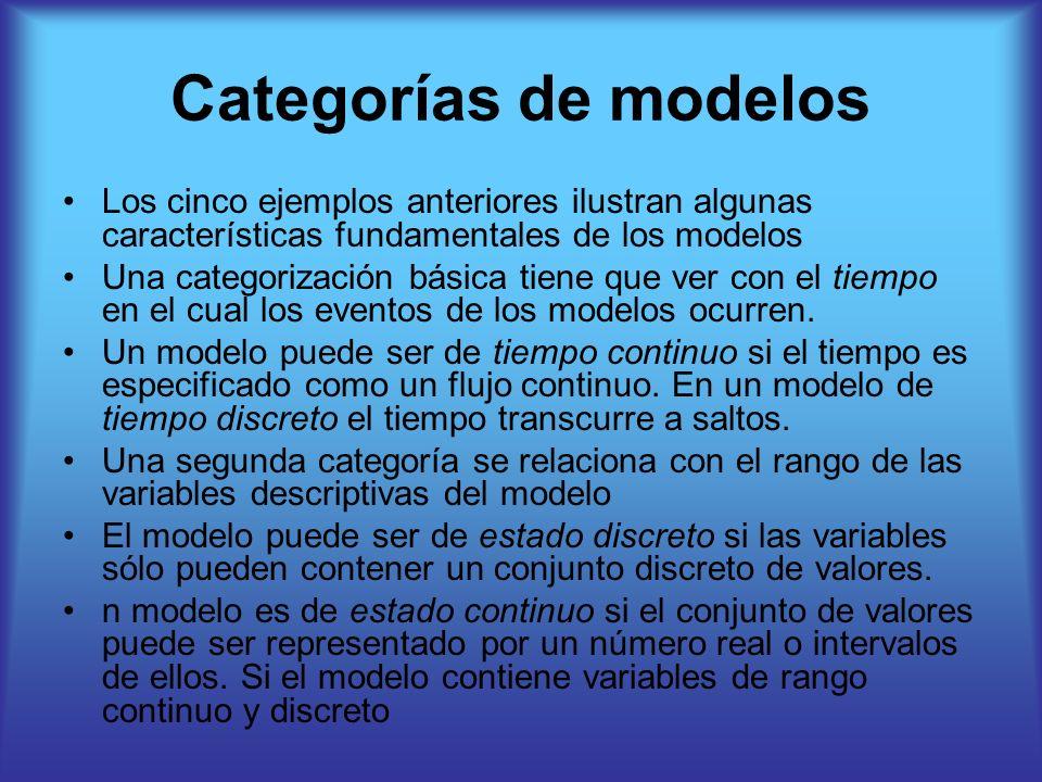 Categorías de modelos Los cinco ejemplos anteriores ilustran algunas características fundamentales de los modelos.