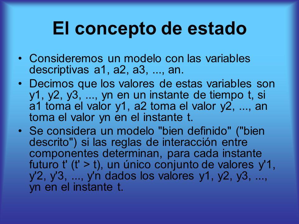 El concepto de estado Consideremos un modelo con las variables descriptivas a1, a2, a3, ..., an.
