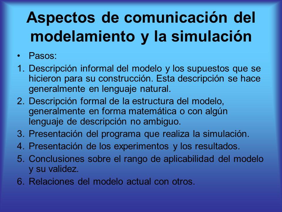Aspectos de comunicación del modelamiento y la simulación