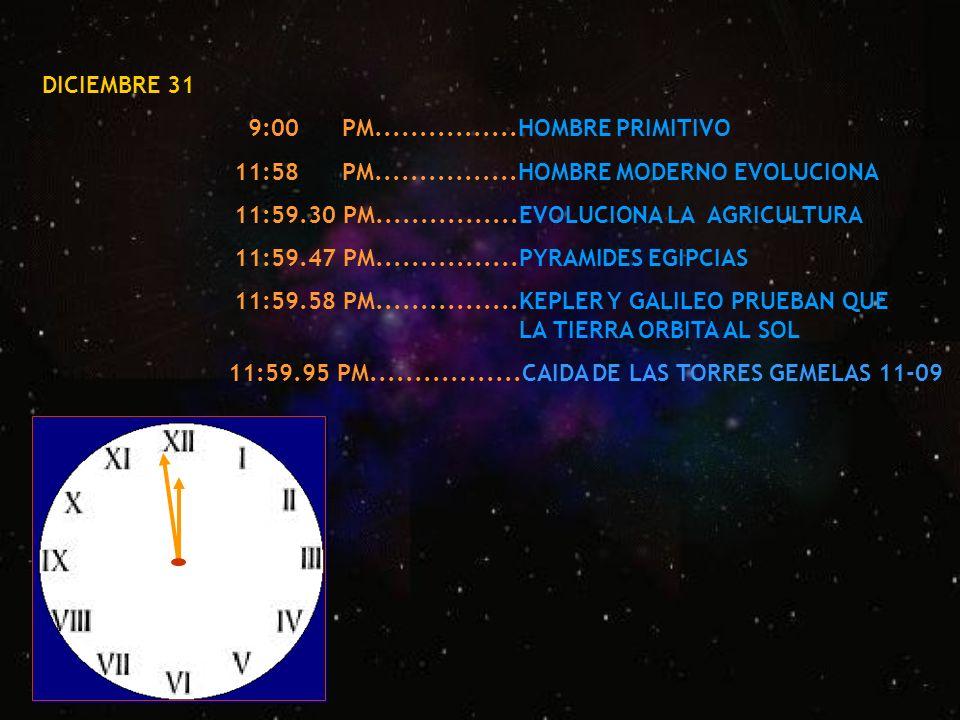 DICIEMBRE 31 9:00 PM................HOMBRE PRIMITIVO. 11:58 PM................HOMBRE MODERNO EVOLUCIONA.