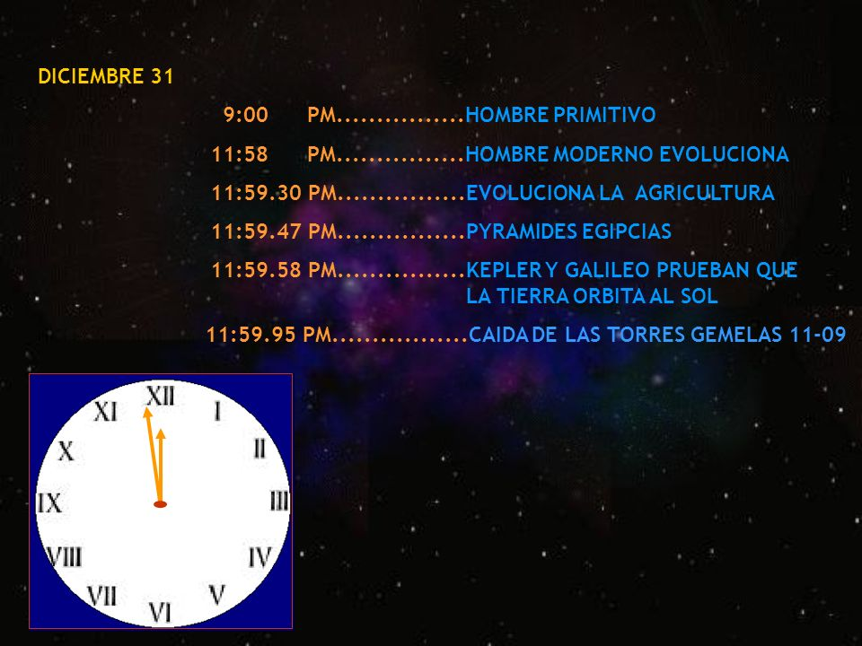 DICIEMBRE 319:00 PM................HOMBRE PRIMITIVO. 11:58 PM................HOMBRE MODERNO EVOLUCIONA.