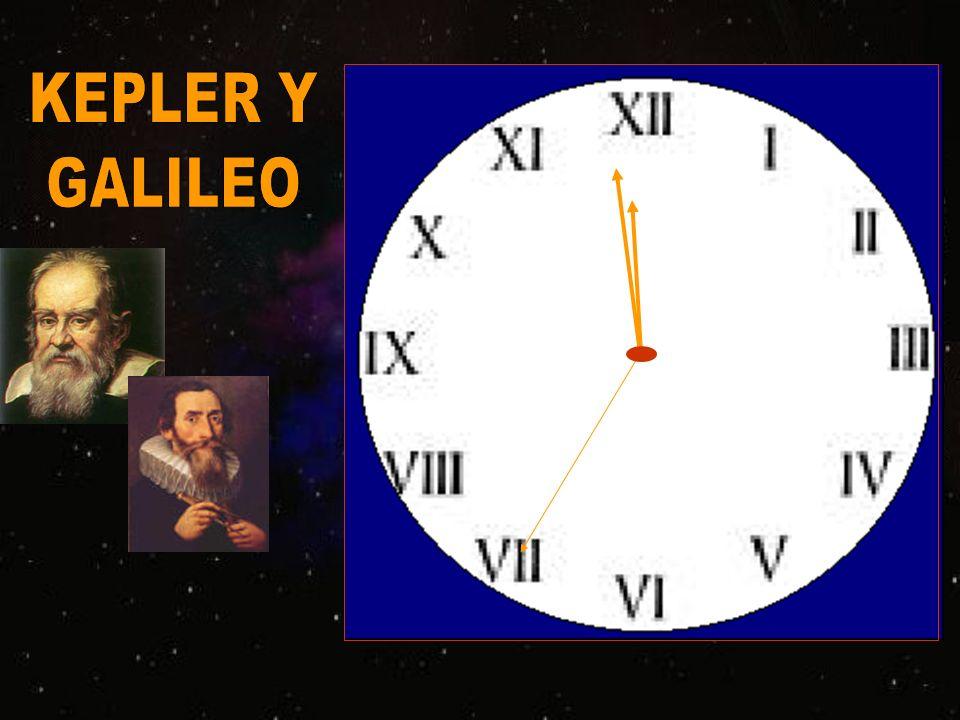 KEPLER Y GALILEO