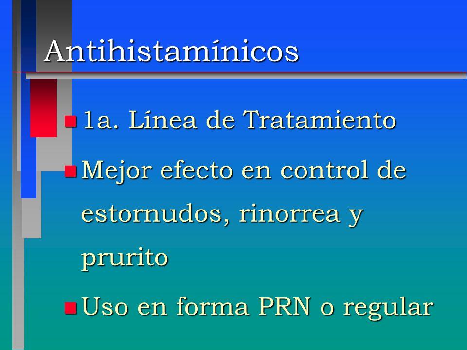 Antihistamínicos 1a. Línea de Tratamiento
