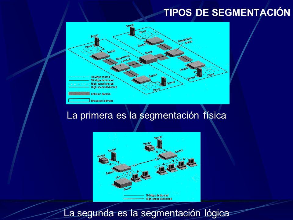 La primera es la segmentación física