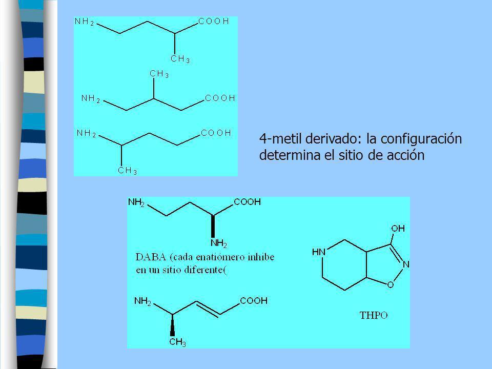 4-metil derivado: la configuración