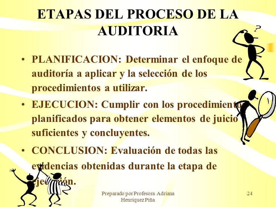 ETAPAS DEL PROCESO DE LA AUDITORIA