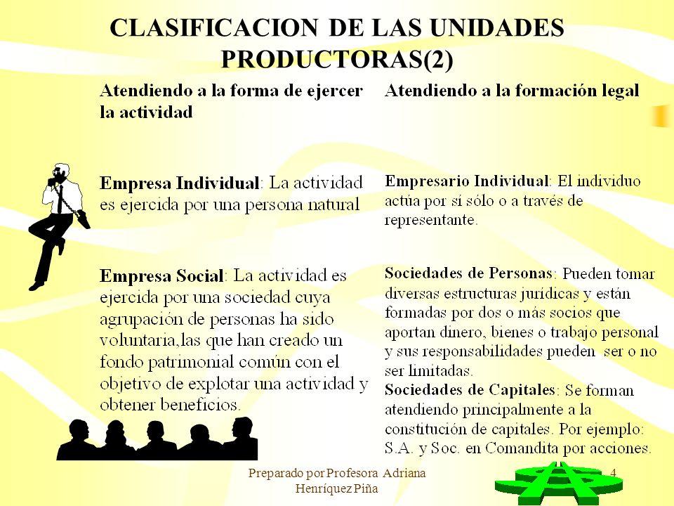 CLASIFICACION DE LAS UNIDADES PRODUCTORAS(2)