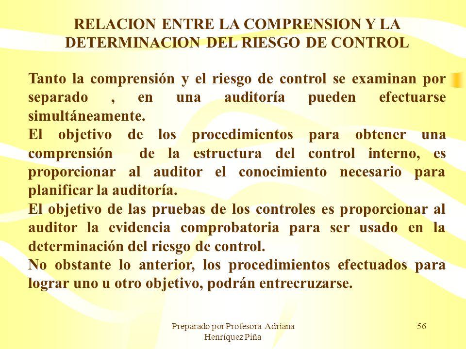 RELACION ENTRE LA COMPRENSION Y LA DETERMINACION DEL RIESGO DE CONTROL