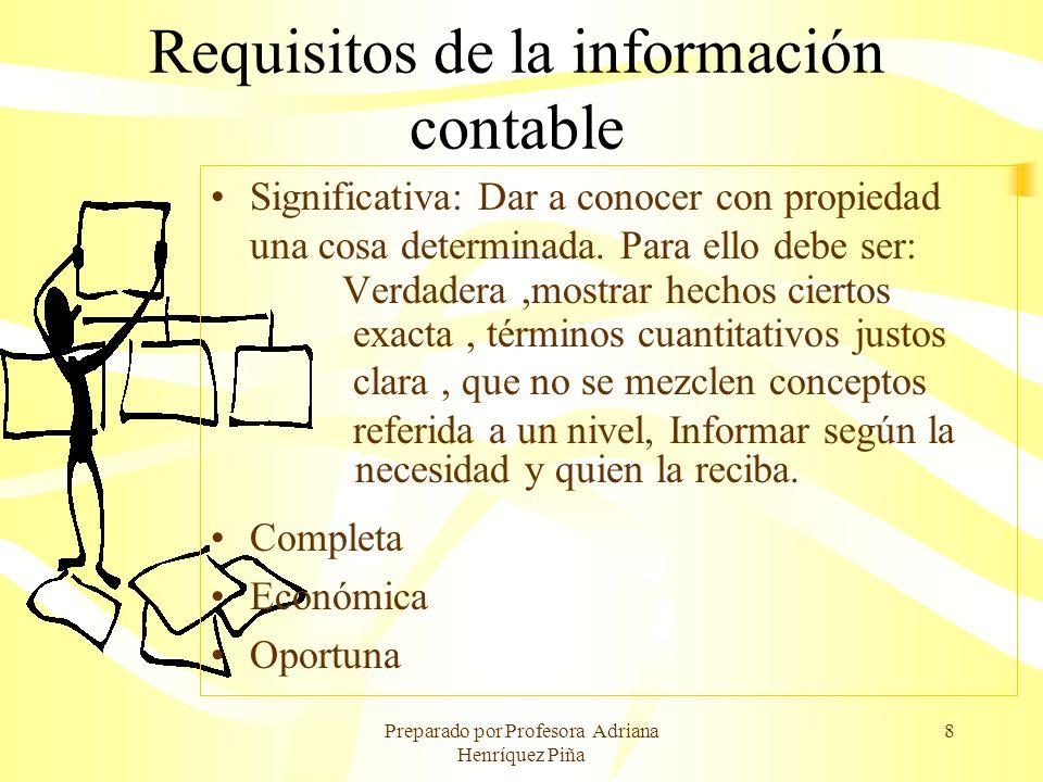 Requisitos de la información contable