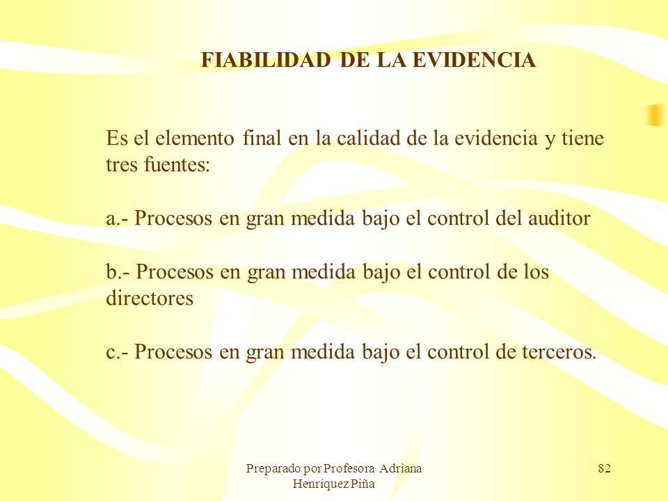 Preparado por Profesora Adriana Henríquez Piña