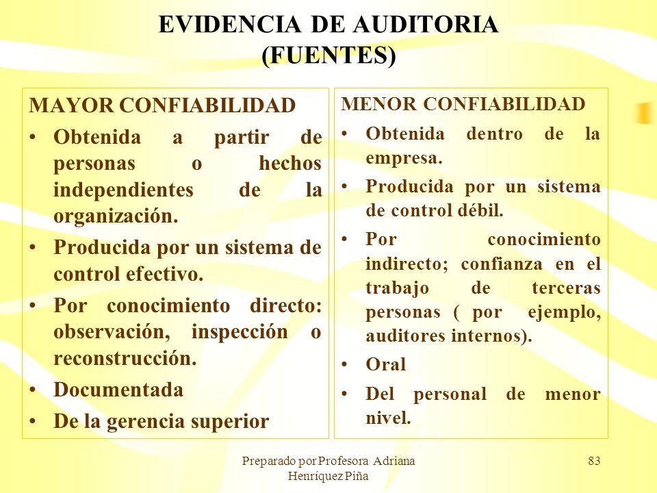 EVIDENCIA DE AUDITORIA (FUENTES)