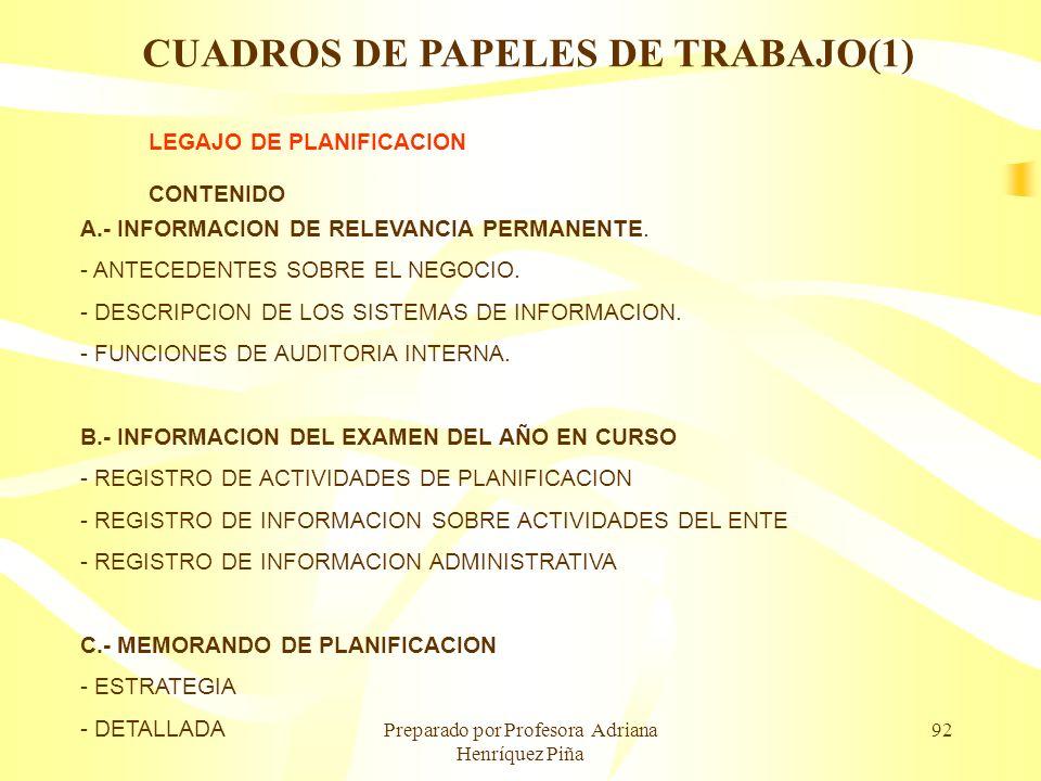 CUADROS DE PAPELES DE TRABAJO(1)