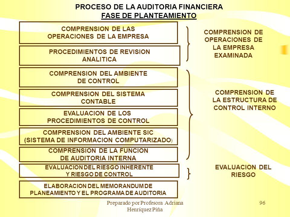 PROCESO DE LA AUDITORIA FINANCIERA FASE DE PLANTEAMIENTO